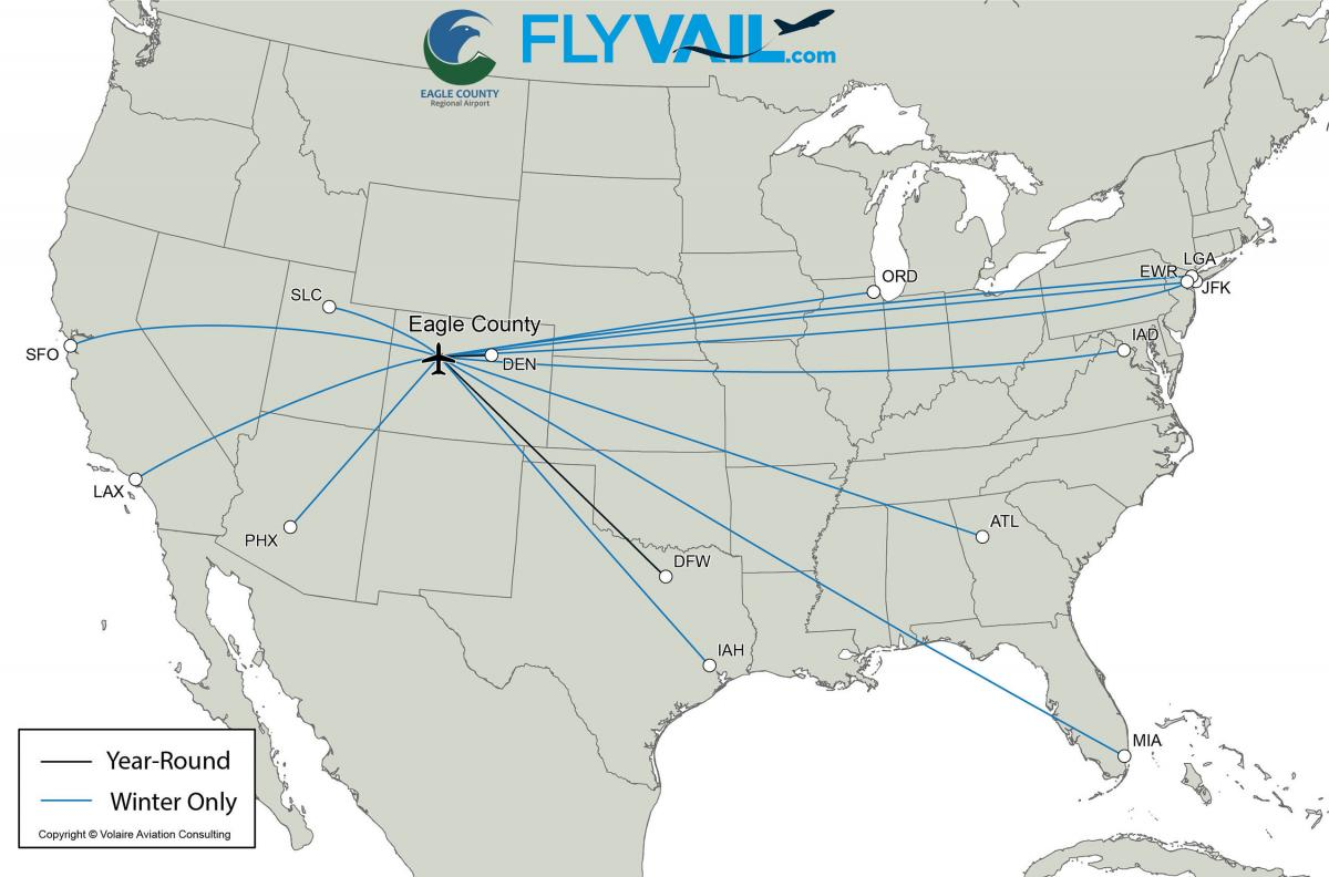 Vail Announces New & Expanded Direct Flights to Eagle County Regional Airport